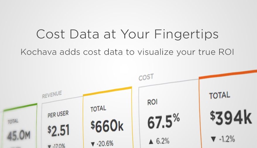 Cost Data at Your Fingertips